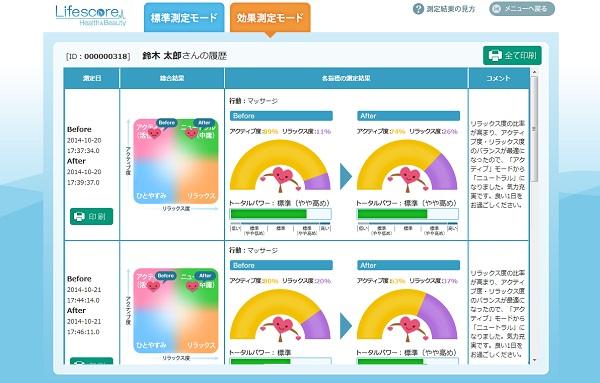 測定結果の履歴画面