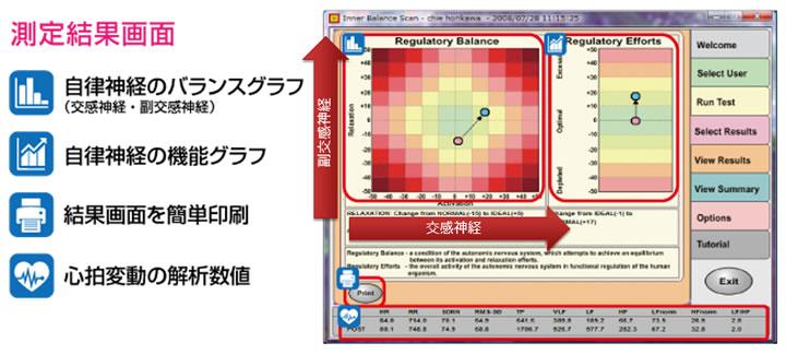 IBS測定結果画面