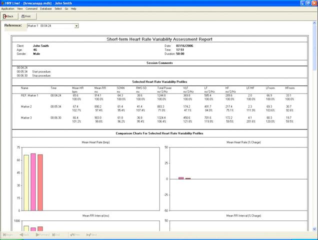 心拍変動解析評価報告書
