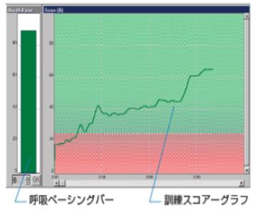 訓練スコアグラフ